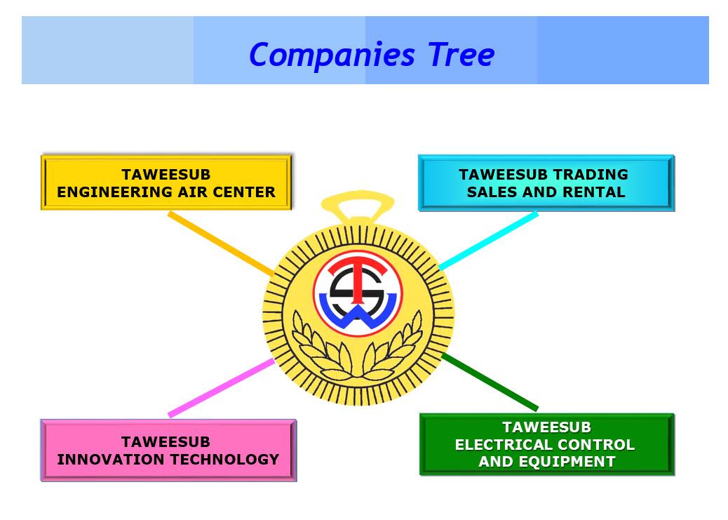 Companies Tree